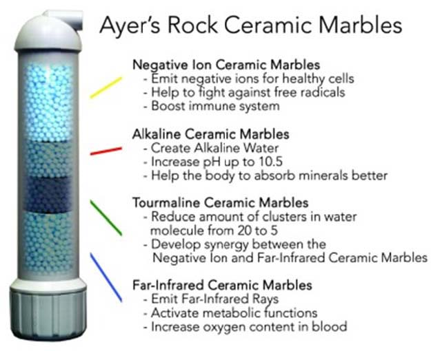 Ayers Rock Ceramic Marbles