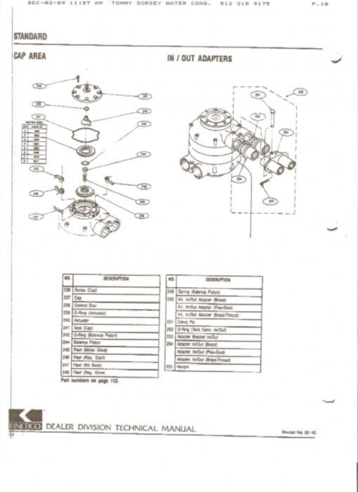 We service all types of water softeners we also carry all the parts the above diagrams were taken from google images i typed in kinetico parts diagrams brian hayden boyett bs cws vi ci fandeluxe Choice Image