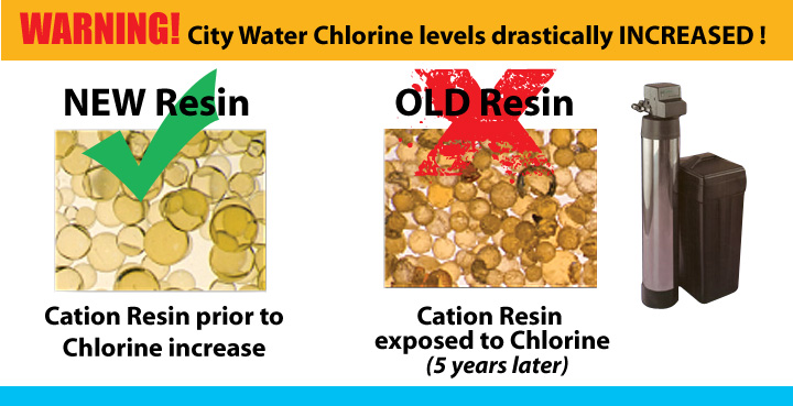 Cation Resin Replacement
